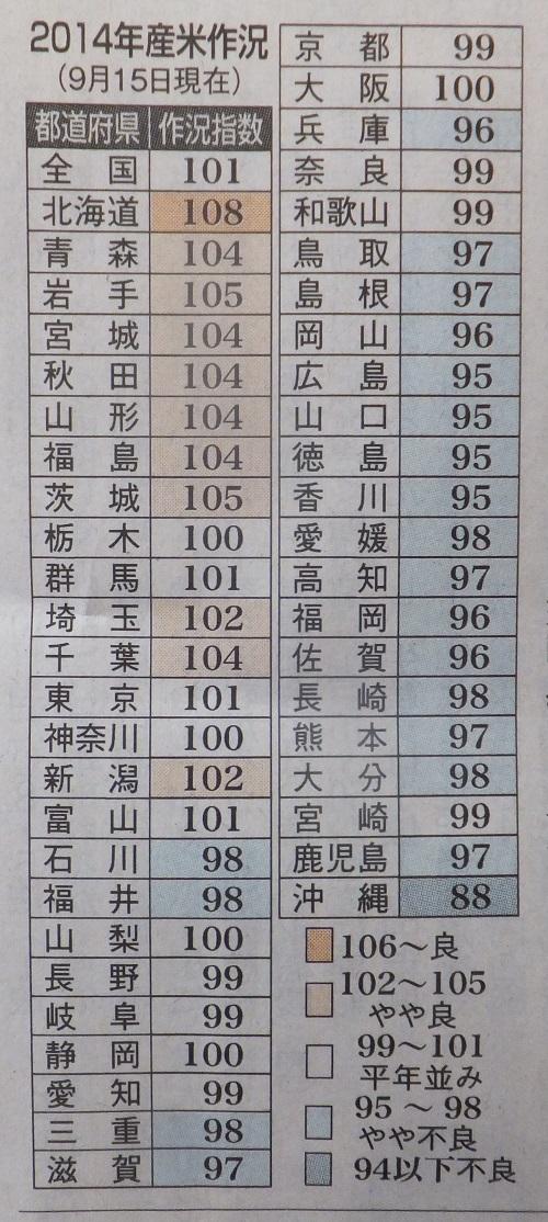 2014.0929 2014年産米作況DSCF1854