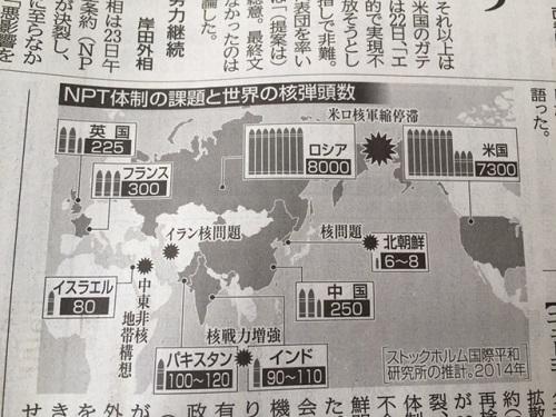 2015.0525 核弾頭数IMG_0835